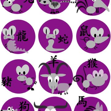 Los signos del horóscopo chino y sus fechas